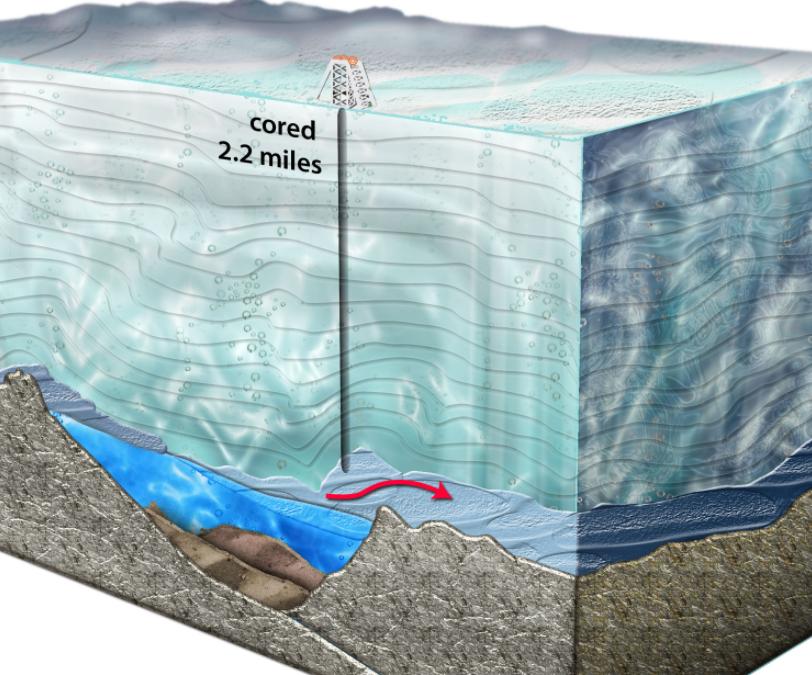 Iznenadni nestanak divovskog antarktičkog jezera ostavlja masivni krater